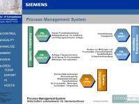 Szkolenie W3: PM-Server / PM-Quality - Konfiguracja i Administracja. Oprogramowanie WinCC + pakiet Process Management (PM-Server/PM-Quality)
