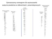 uklady-pneumatyczne-elektropneumatyczne-9